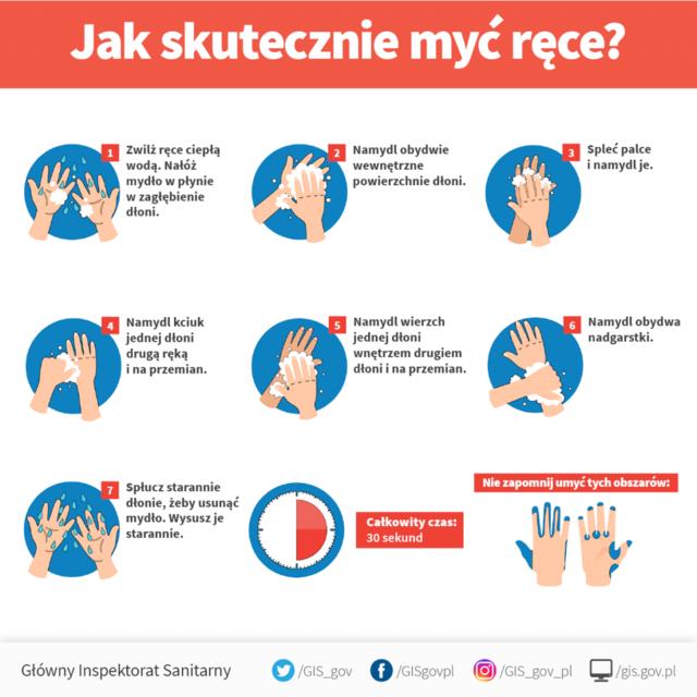 Grafika informująca jak poprawnie myć ręce