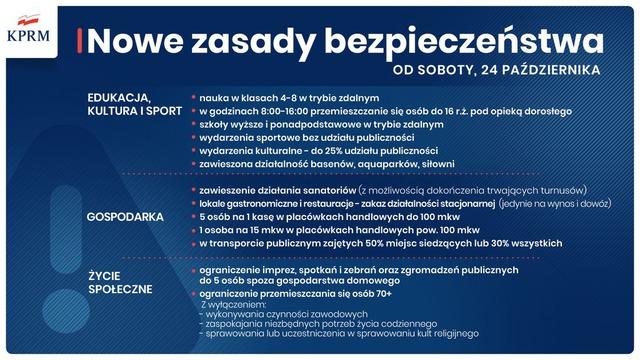 nowe zasady bezpieczeństwa od 24 października.jpeg