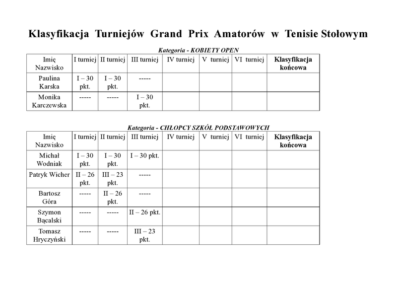 klasyfikacja tenis grand prix-page0001.jpeg