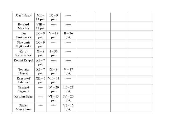 klasyfikacja tenis grand prix-page0003.jpeg